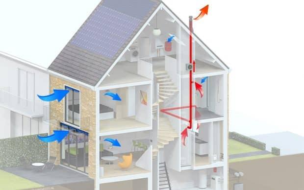 Lees meer over het artikel Welke typen ventilatie zijn er?
